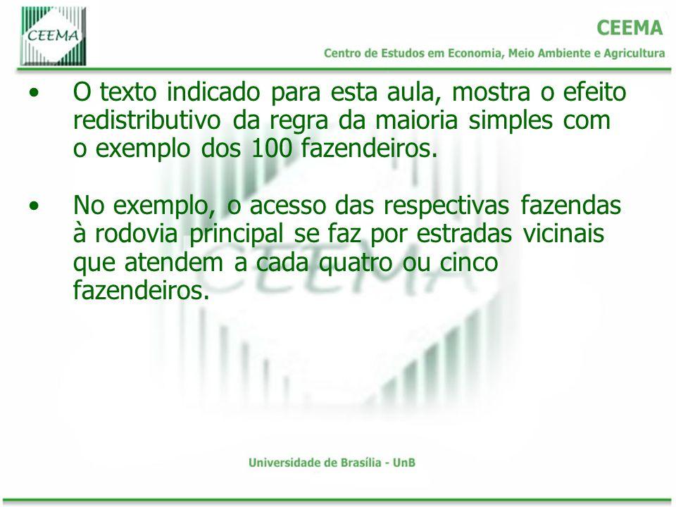O texto indicado para esta aula, mostra o efeito redistributivo da regra da maioria simples com o exemplo dos 100 fazendeiros. No exemplo, o acesso da