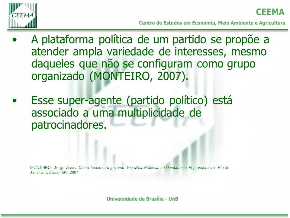 A plataforma política de um partido se propõe a atender ampla variedade de interesses, mesmo daqueles que não se configuram como grupo organizado (MON