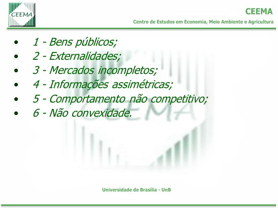 1 - Bens públicos; 2 - Externalidades; 3 - Mercados incompletos; 4 - Informações assimétricas; 5 - Comportamento não competitivo; 6 - Não convexidade.