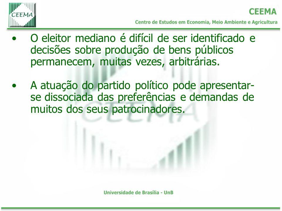 O eleitor mediano é difícil de ser identificado e decisões sobre produção de bens públicos permanecem, muitas vezes, arbitrárias. A atuação do partido