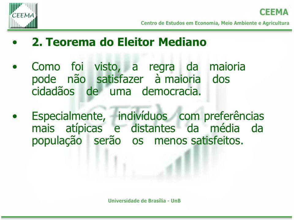 2. Teorema do Eleitor Mediano Como foi visto, a regra da maioria pode não satisfazer à maioria dos cidadãos de uma democracia. Especialmente, indivídu