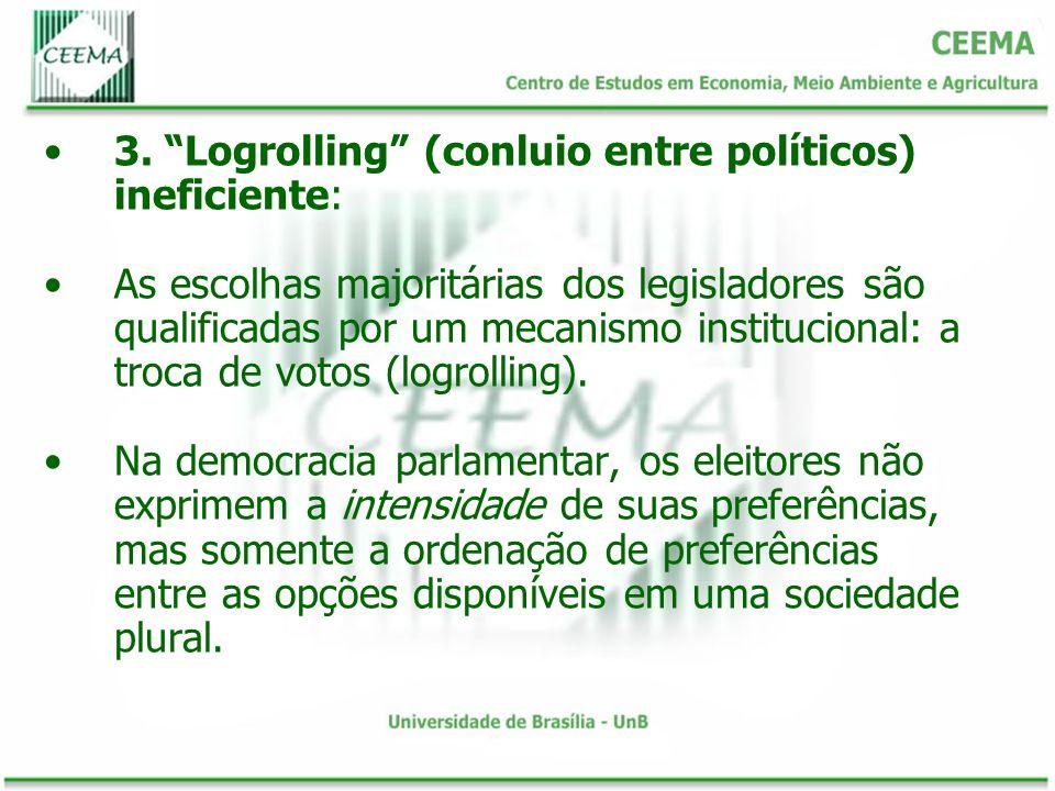 3. Logrolling (conluio entre políticos) ineficiente: As escolhas majoritárias dos legisladores são qualificadas por um mecanismo institucional: a troc