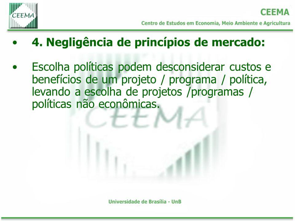 4. Negligência de princípios de mercado: Escolha políticas podem desconsiderar custos e benefícios de um projeto / programa / política, levando a esco