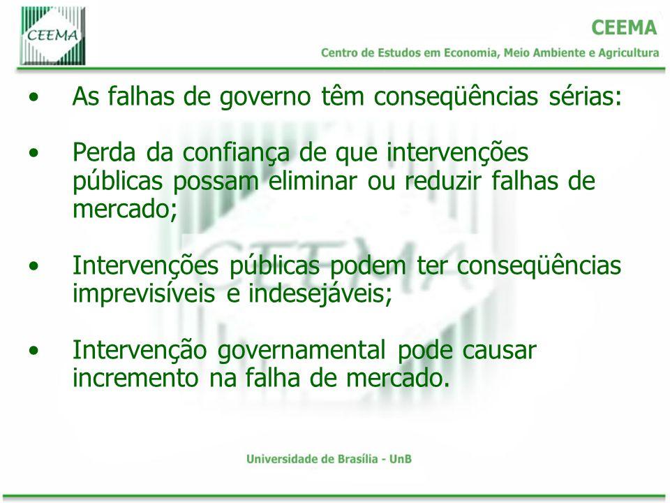 As falhas de governo têm conseqüências sérias: Perda da confiança de que intervenções públicas possam eliminar ou reduzir falhas de mercado; Intervenç
