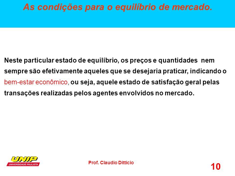 Prof.Claudio Ditticio 10 As condições para o equilíbrio de mercado.