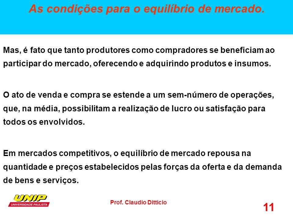 Prof.Claudio Ditticio 11 As condições para o equilíbrio de mercado.