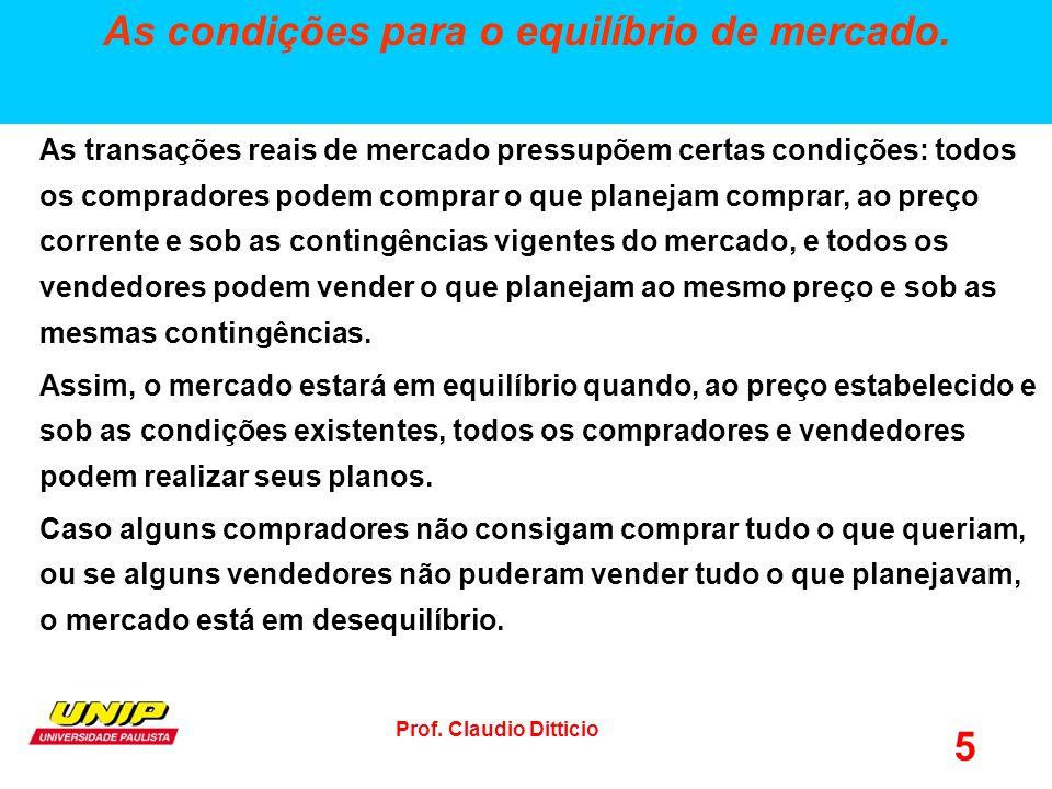 Prof.Claudio Ditticio 5 As condições para o equilíbrio de mercado.