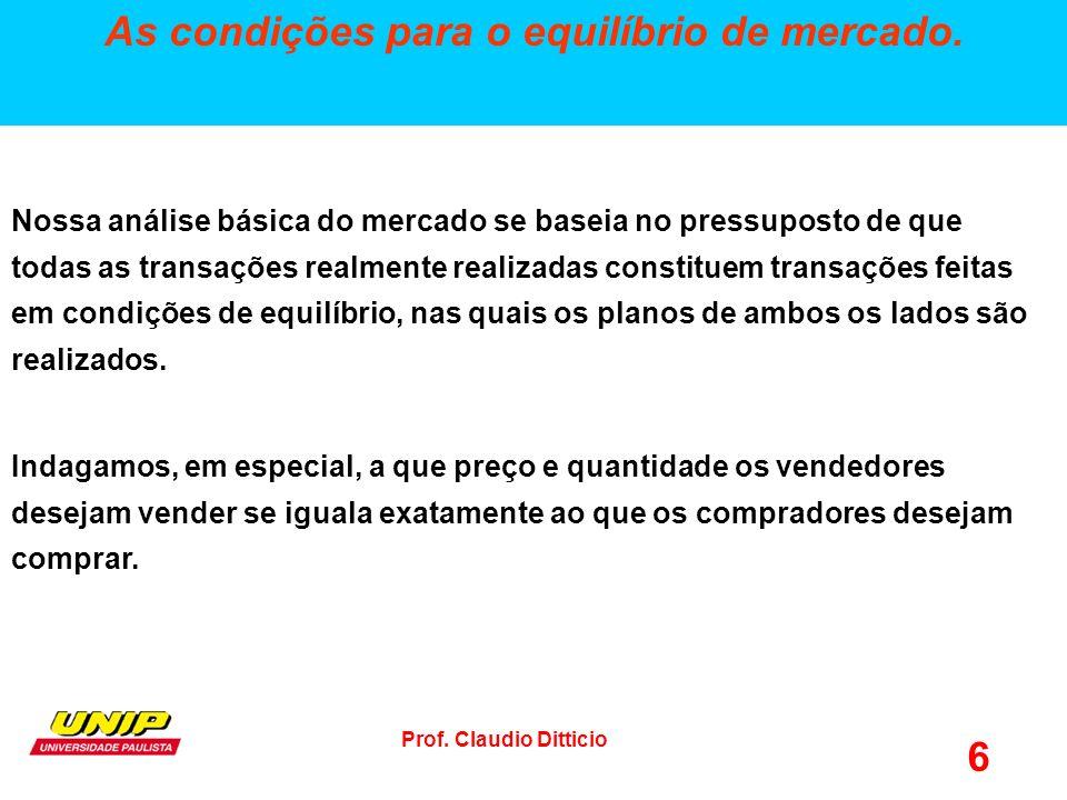 Prof.Claudio Ditticio 6 As condições para o equilíbrio de mercado.