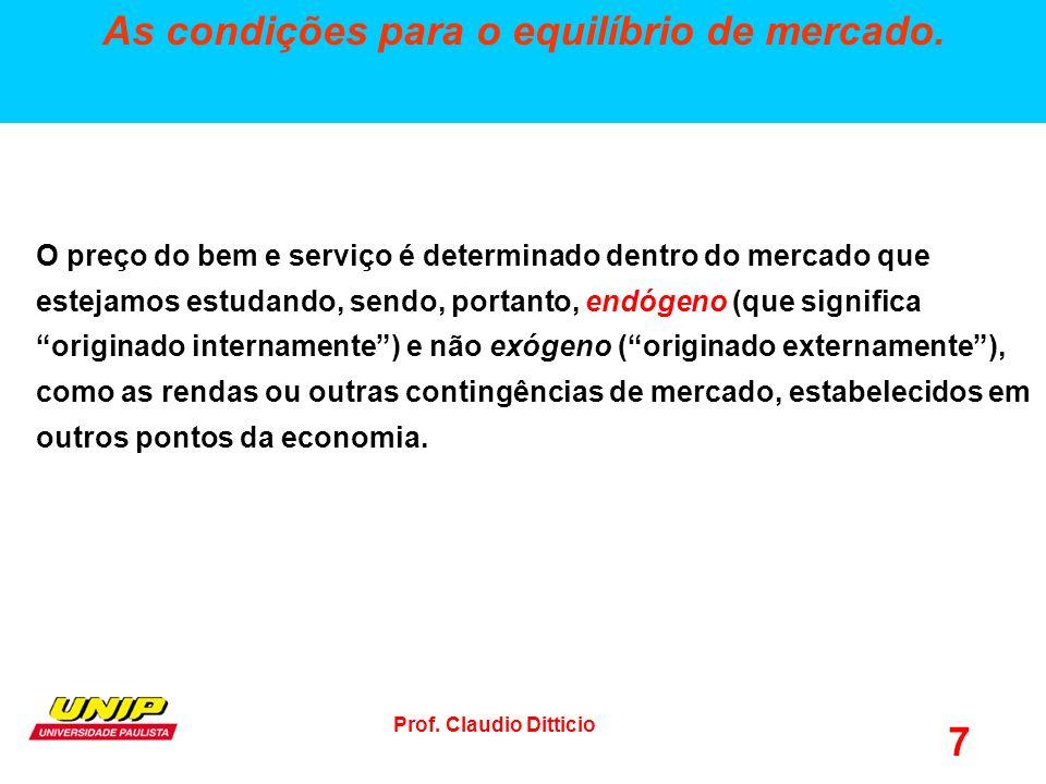Prof.Claudio Ditticio 7 As condições para o equilíbrio de mercado.