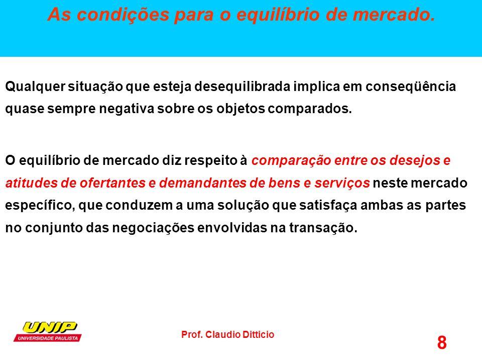 Prof.Claudio Ditticio 8 As condições para o equilíbrio de mercado.