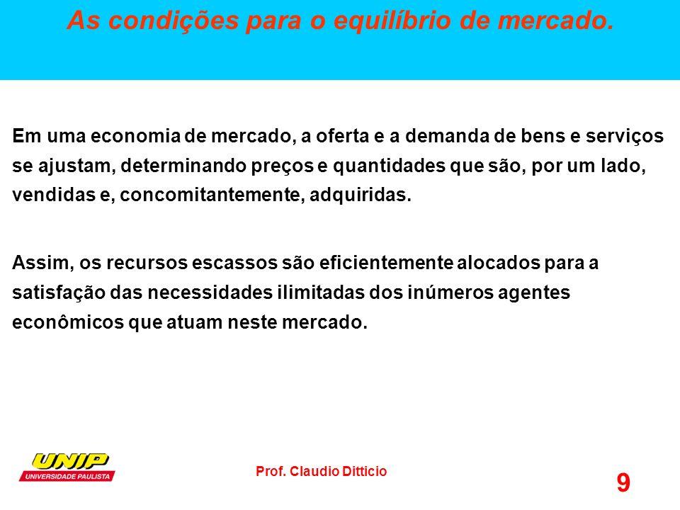 Prof.Claudio Ditticio 9 As condições para o equilíbrio de mercado.