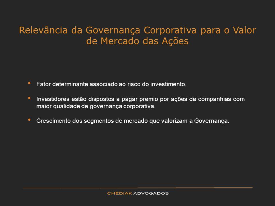 Relevância da Governança Corporativa para o Valor de Mercado das Ações Fator determinante associado ao risco do investimento. Investidores estão dispo