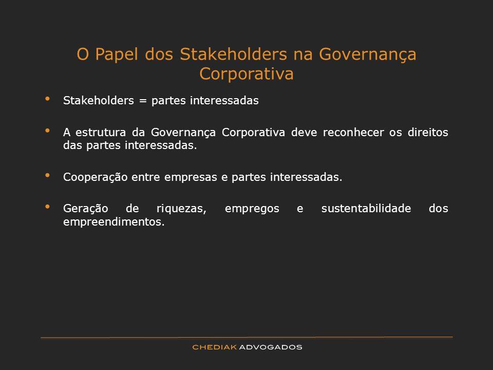 O Papel dos Stakeholders na Governança Corporativa Stakeholders = partes interessadas A estrutura da Governança Corporativa deve reconhecer os direito