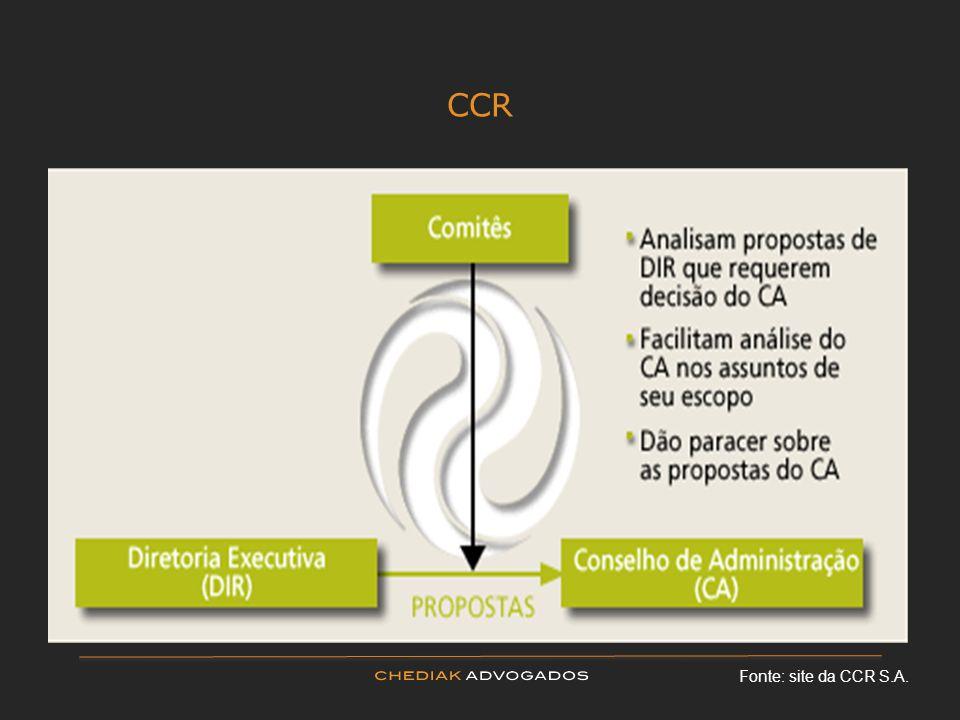 CCR Fonte: site da CCR S.A.
