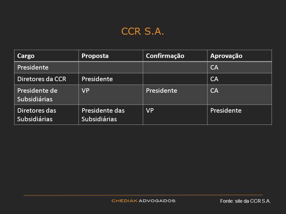 CCR S.A. Fonte: site da CCR S.A. CargoPropostaConfirmaçãoAprovação PresidenteCA Diretores da CCRPresidenteCA Presidente de Subsidiárias VPPresidenteCA