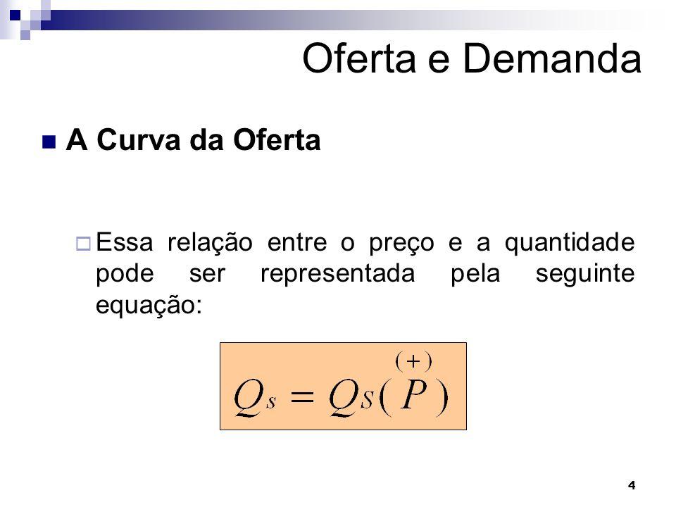 4 Oferta e Demanda A Curva da Oferta Essa relação entre o preço e a quantidade pode ser representada pela seguinte equação: