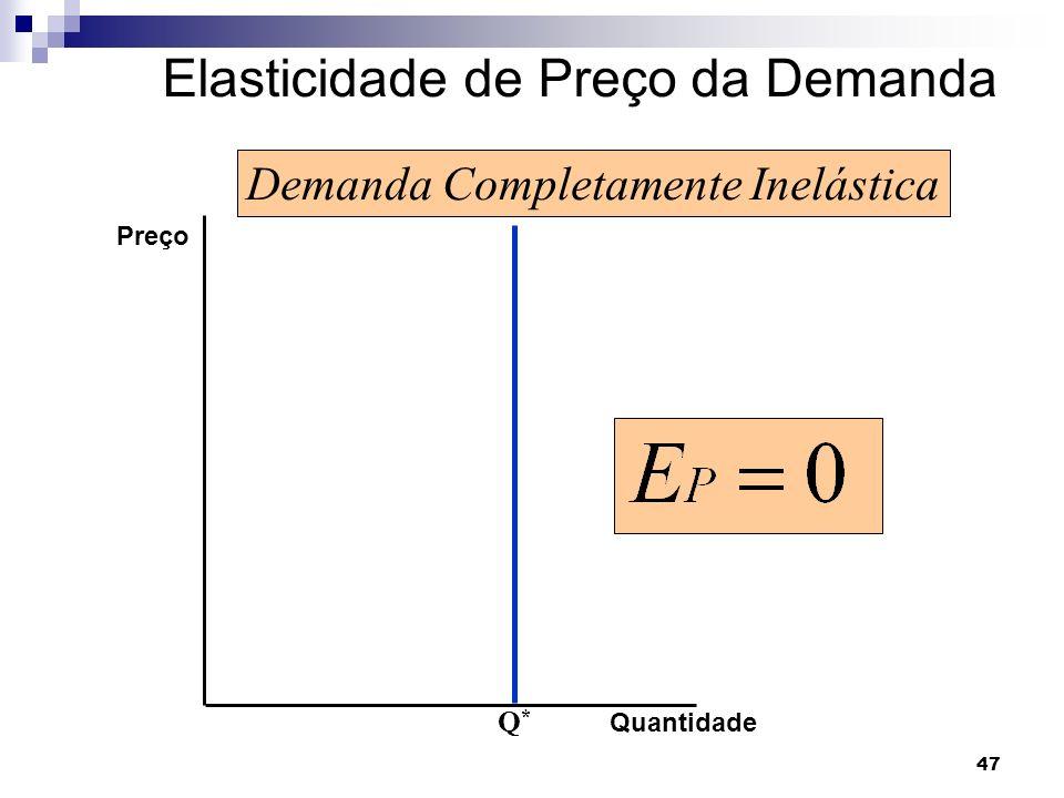 47 Elasticidade de Preço da Demanda Q*Q* Quantidade Preço Demanda Completamente Inelástica