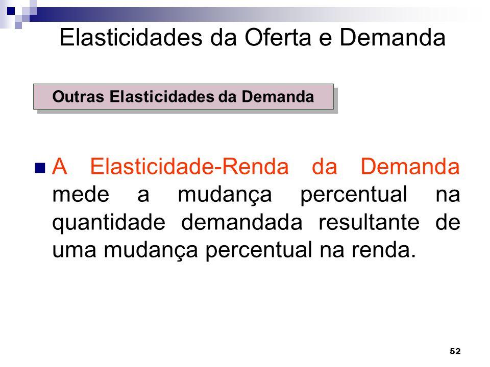 52 Elasticidades da Oferta e Demanda A Elasticidade-Renda da Demanda mede a mudança percentual na quantidade demandada resultante de uma mudança percentual na renda.