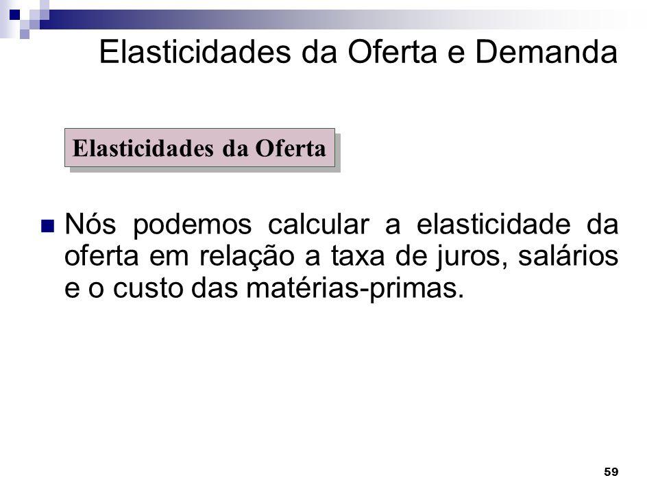 59 Elasticidades da Oferta e Demanda Nós podemos calcular a elasticidade da oferta em relação a taxa de juros, salários e o custo das matérias-primas.
