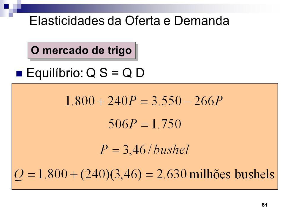 61 Elasticidades da Oferta e Demanda Equilíbrio: Q S = Q D O mercado de trigo