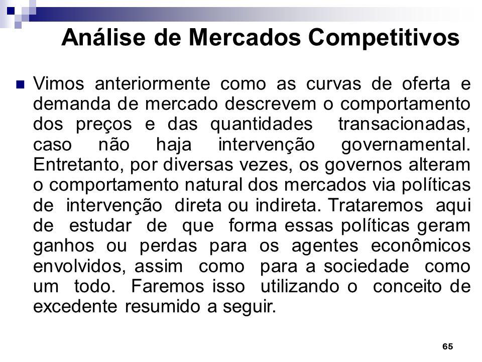 65 Análise de Mercados Competitivos Vimos anteriormente como as curvas de oferta e demanda de mercado descrevem o comportamento dos preços e das quantidades transacionadas, caso não haja intervenção governamental.