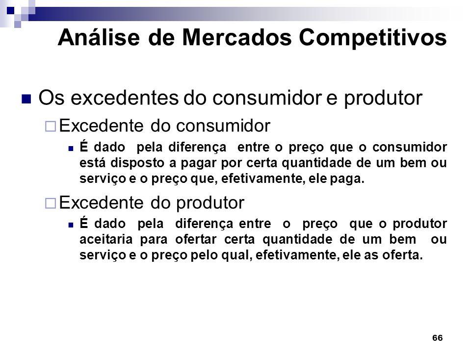 66 Análise de Mercados Competitivos Os excedentes do consumidor e produtor Excedente do consumidor É dado pela diferença entre o preço que o consumidor está disposto a pagar por certa quantidade de um bem ou serviço e o preço que, efetivamente, ele paga.