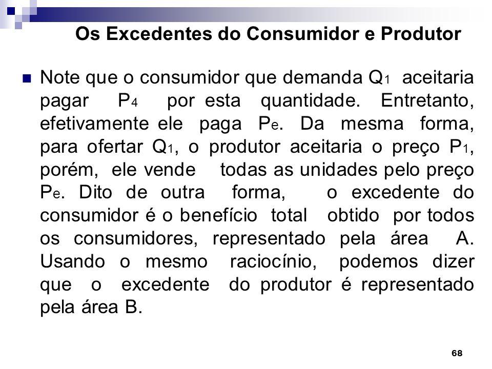 68 Os Excedentes do Consumidor e Produtor Note que o consumidor que demanda Q 1 aceitaria pagar P 4 por esta quantidade.