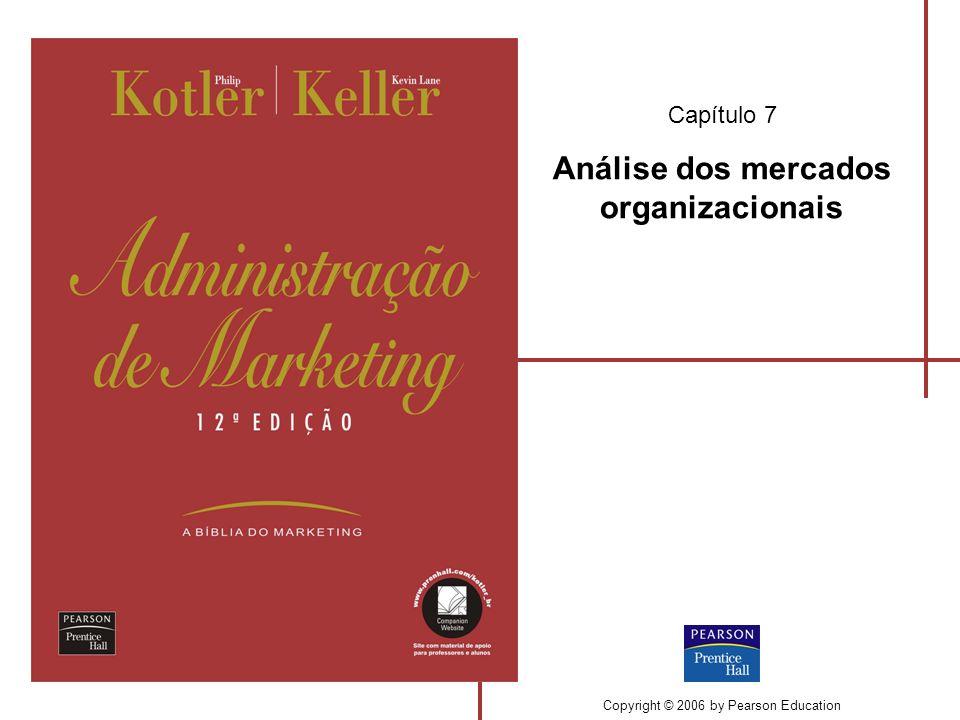 Administração de marketingCapítulo 7 Análise dos mercados organizacionais Copyright © 2006 by Pearson Education 7-2 Questões abordadas no capítulo O que é o mercado organizacional e em que ele difere do mercado de consumo.
