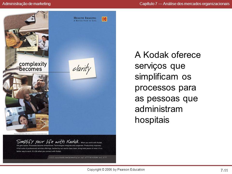 Administração de marketingCapítulo 7 Análise dos mercados organizacionais Copyright © 2006 by Pearson Education 7-11 A Kodak oferece serviços que simplificam os processos para as pessoas que administram hospitais