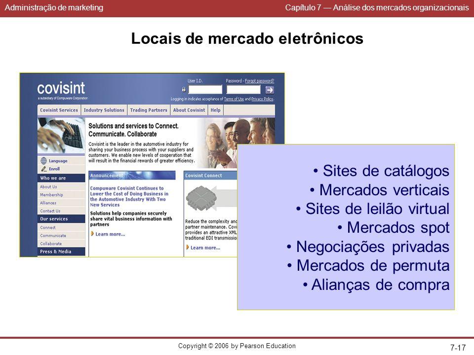Administração de marketingCapítulo 7 Análise dos mercados organizacionais Copyright © 2006 by Pearson Education 7-17 Locais de mercado eletrônicos Sites de catálogos Mercados verticais Sites de leilão virtual Mercados spot Negociações privadas Mercados de permuta Alianças de compra