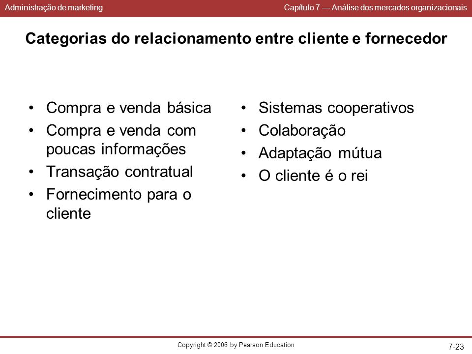 Administração de marketingCapítulo 7 Análise dos mercados organizacionais Copyright © 2006 by Pearson Education 7-23 Categorias do relacionamento entr