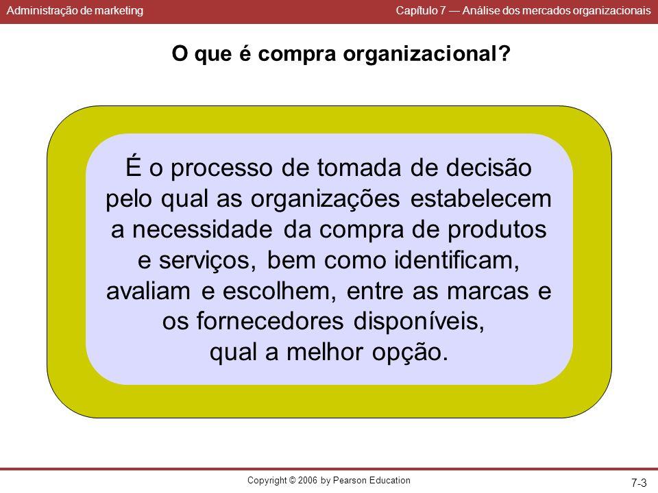 Administração de marketingCapítulo 7 Análise dos mercados organizacionais Copyright © 2006 by Pearson Education 7-3 O que é compra organizacional.