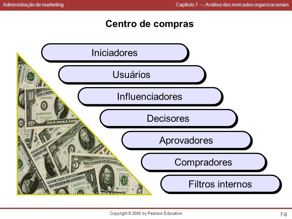Administração de marketingCapítulo 7 Análise dos mercados organizacionais Copyright © 2006 by Pearson Education 7-6 Centro de compras Iniciadores Usuários Influenciadores Decisores Aprovadores Compradores Filtros internos
