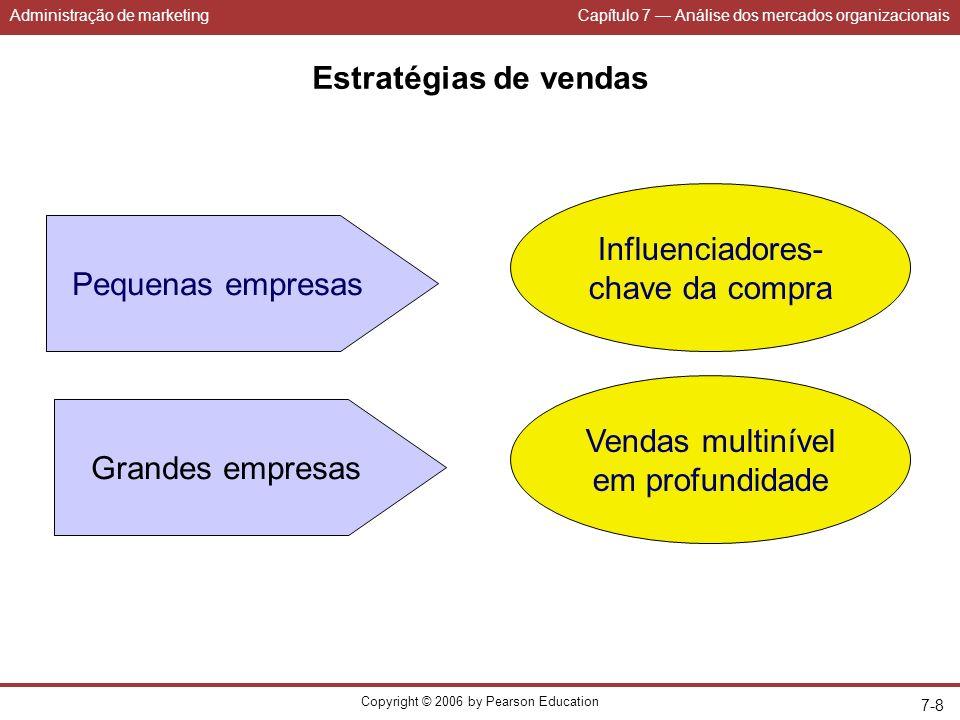 Administração de marketingCapítulo 7 Análise dos mercados organizacionais Copyright © 2006 by Pearson Education 7-8 Estratégias de vendas Pequenas empresas Grandes empresas Influenciadores- chave da compra Vendas multinível em profundidade