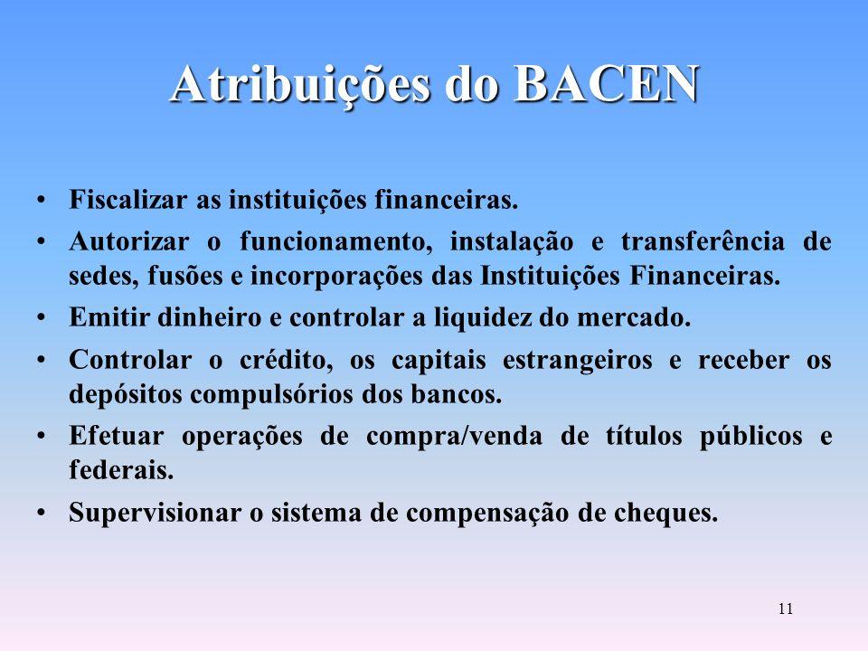 10 Banco Central - BACEN Setor Bancário Sul (SBS) Quadra 3 Bloco B - Ed. Sede Brasília - DF CEP: 70.074-900 Telefone: (61) 3414-1414