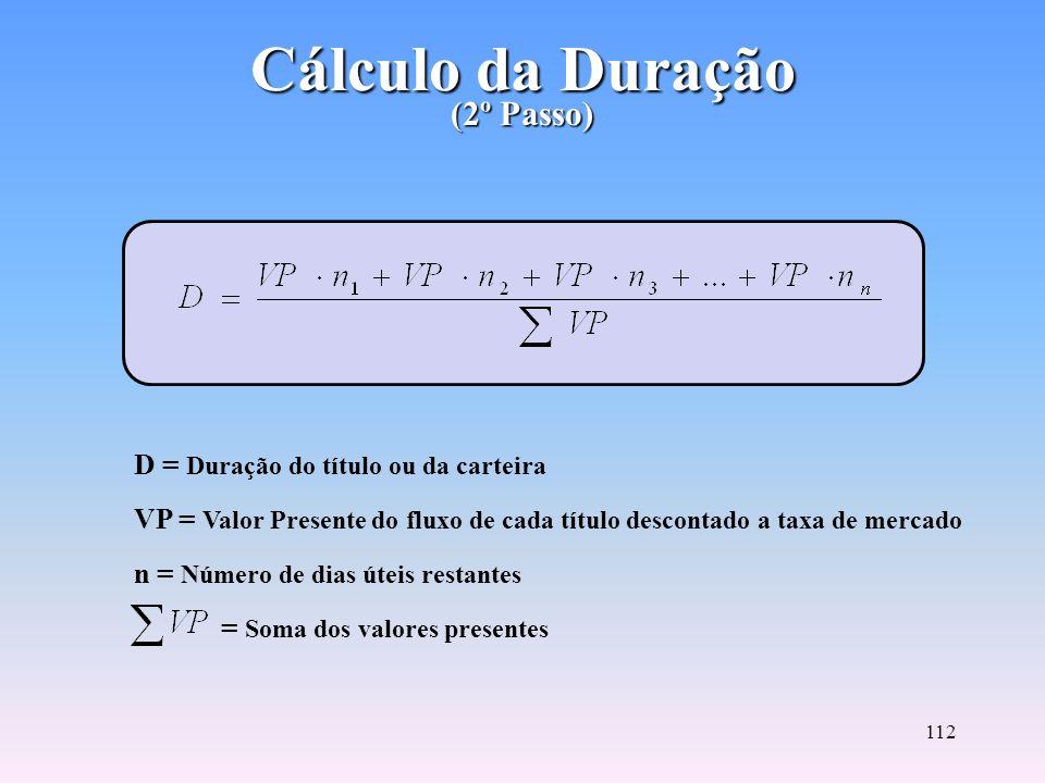 111 Cálculo do Valor Presente (1º Passo) VP = Valor Presente i = Taxa de mercado do título na data do cálculo (taxa na forma unitária) n = Número de d