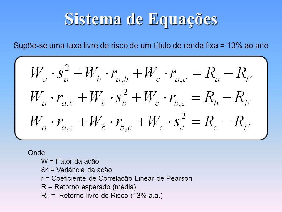 Variância ( s 2 ) Variância de C na HP-12c : F REG 21 + 2 CHS + 18 + 20 + g x + g s 2 y x 89,1875 Variância da Ação C Variância da Ação C AnoRetorno d