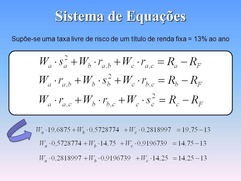 Sistema de Equações Supõe-se uma taxa livre de risco de um título de renda fixa = 13% ao ano Onde: W = Fator da ação S 2 = Variância da acão r = Coefi