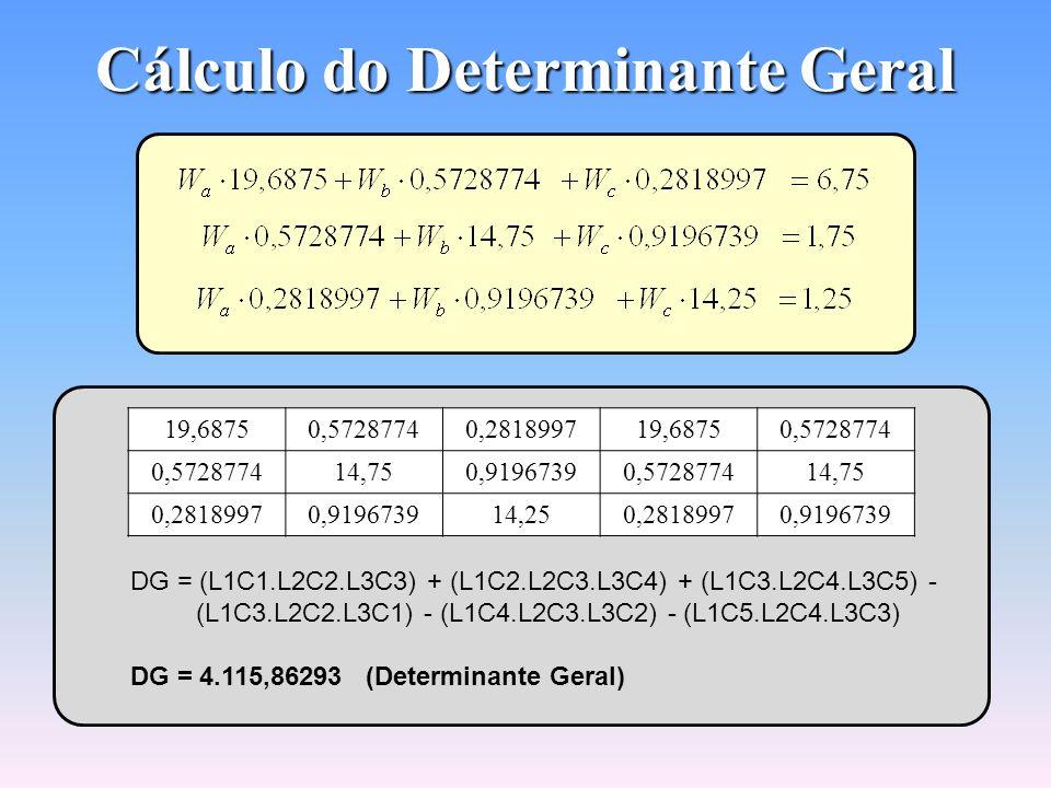 Sistema de Equações Utilizar a Regra de Cramer para calcular o Determinante Geral (DG) e os Determinantes de A, B e C (DA, DB e DC). 1º passo – Calcul