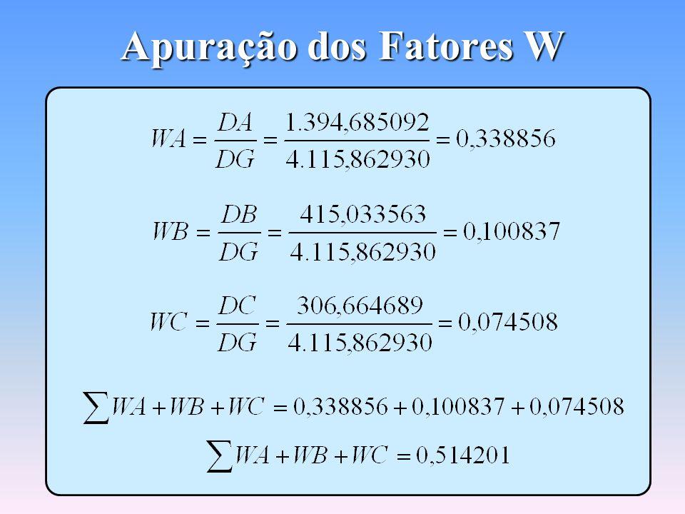 Cálculo do Determinante DC 19,68750,57287746,7519,68750,5728774 14,751,750,572877414,75 0,28189970,91967391,250,28189970,9196739 DC = (L1C1.L2C2.L3C3)