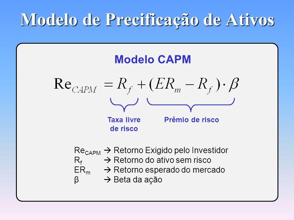 Modelo de Precificação de Ativos O Modelo CAPM mostra que a relação entre o risco e o retorno de títulos é linear e explicada por um índice de mercado