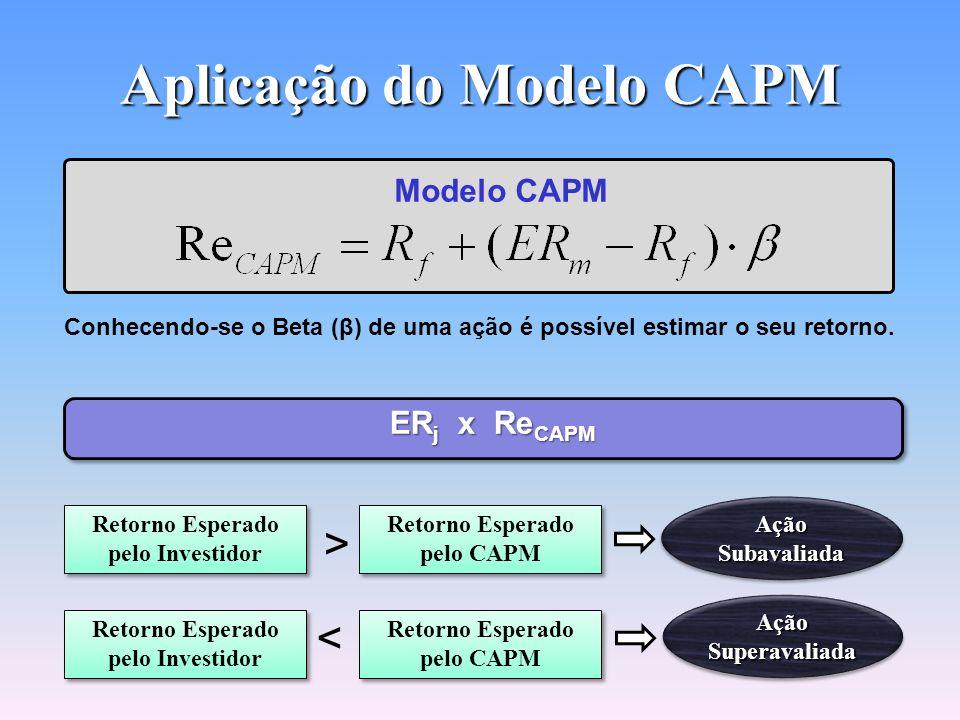Coeficiente de Determinação ( r 2 ) (É o quadrado do coeficiente de correlação) Ano Retorno da Ação B (Rj) Retorno do Mercado IBOVESPA (Rm) 12519 265