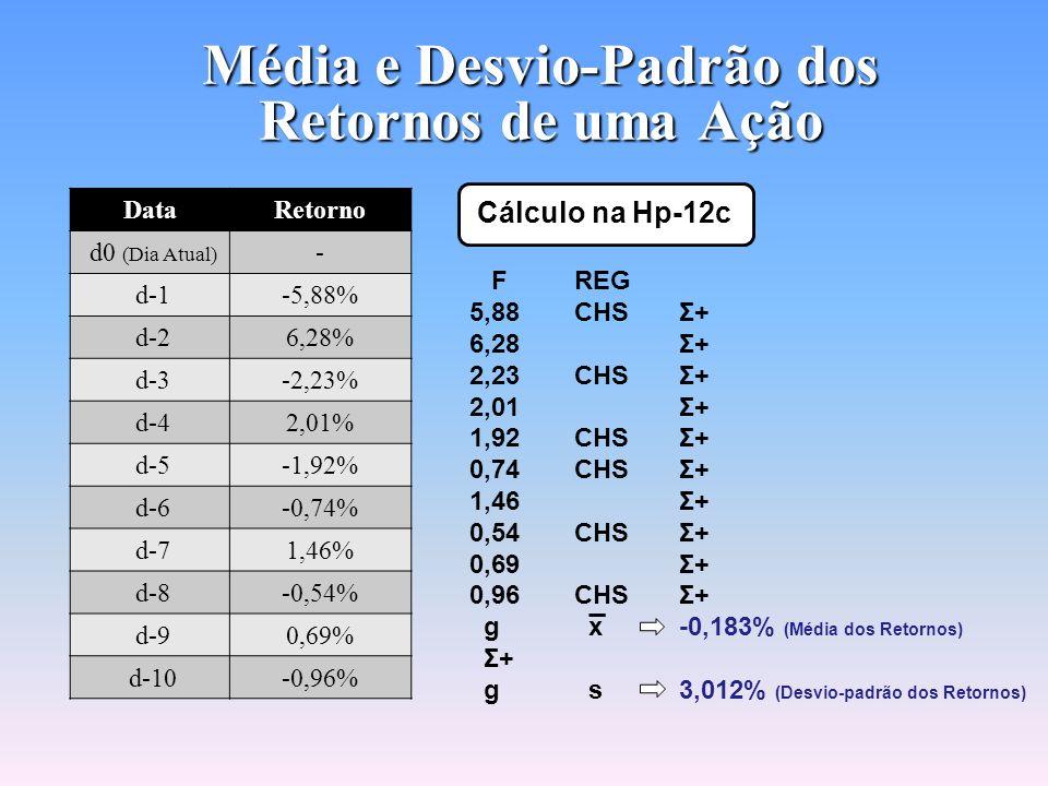 Cálculo do Retorno de uma Ação Retorno de uma Ação DataCotação da AçãoRetorno d0 (Dia Atual) 33,00- d-135,00-5,88% d-232,876,28% d-333,61-2,23% d-432,