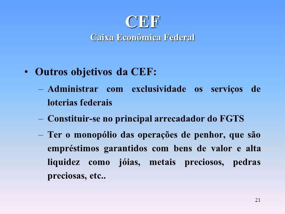 20 CEF Caixa Econômica Federal