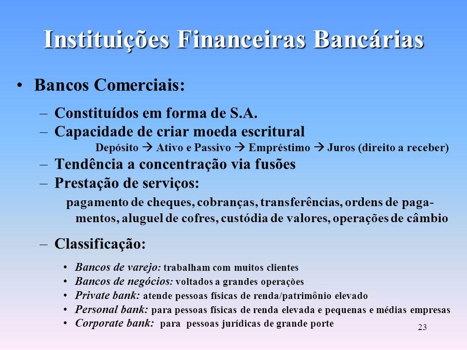 Subsistema de Intermediação Instituições Financeiras Bancárias SUBSISTEMADEINTERMEDIAÇÃO Instituições Financeiras não Bancárias Sistema Brasileiro de