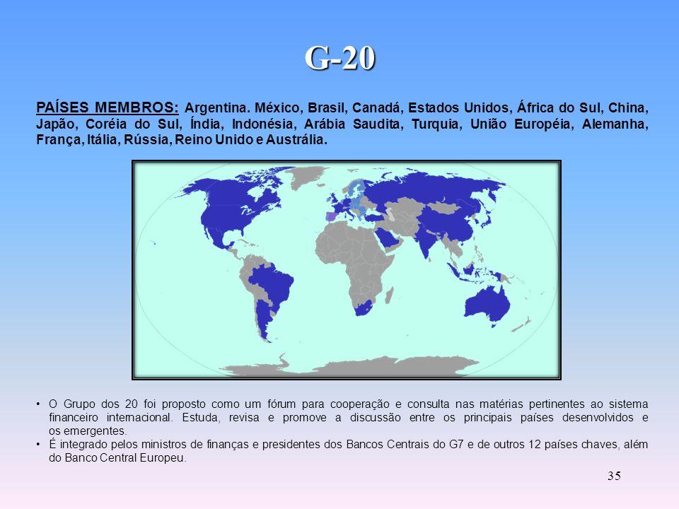 34 Organismos Financeiros Internacionais Fundo Monetário Internacional (FMI) Banco Mundial Banco Interamericano de Desenvolvimento (BID) Grupo dos 20