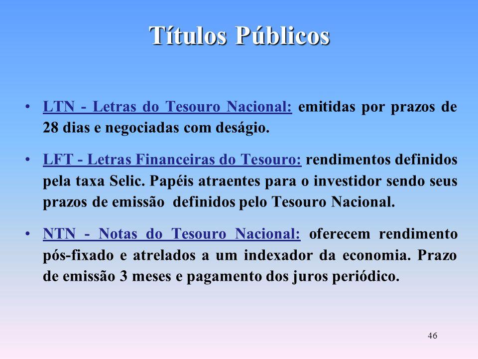 45 Títulos Públicos Títulos do Tesouro Nacional: voltados a execução da política fiscal do Governo, antecipando receitas ou financiando déficits. LTN