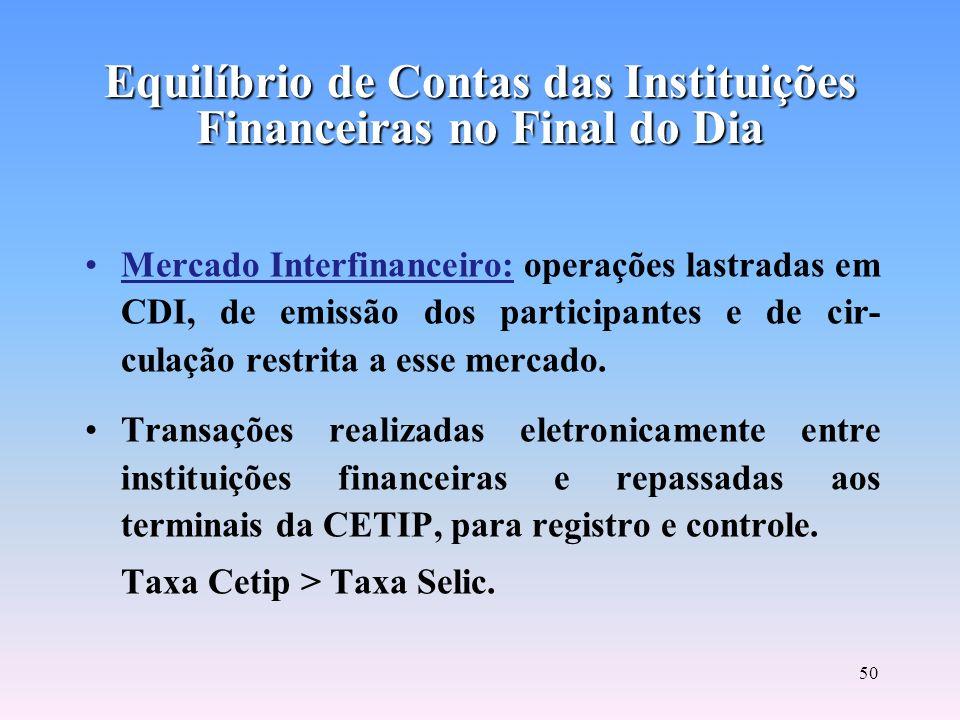 49 Transações que Afetam às Reservas Bancárias Depósitos compulsórios Recolhimentos e transferências ao Tesouro de tributos e contribuições federais N