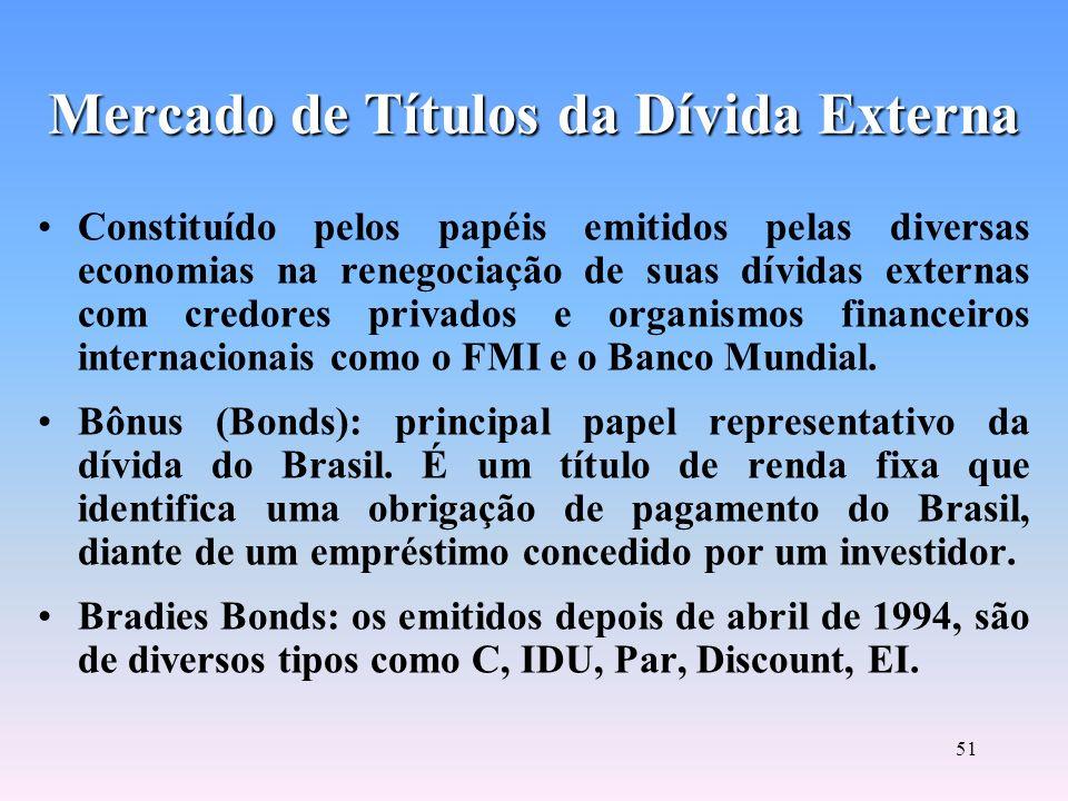 50 Equilíbrio de Contas das Instituições Financeiras no Final do Dia Mercado Interfinanceiro: operações lastradas em CDI, de emissão dos participantes