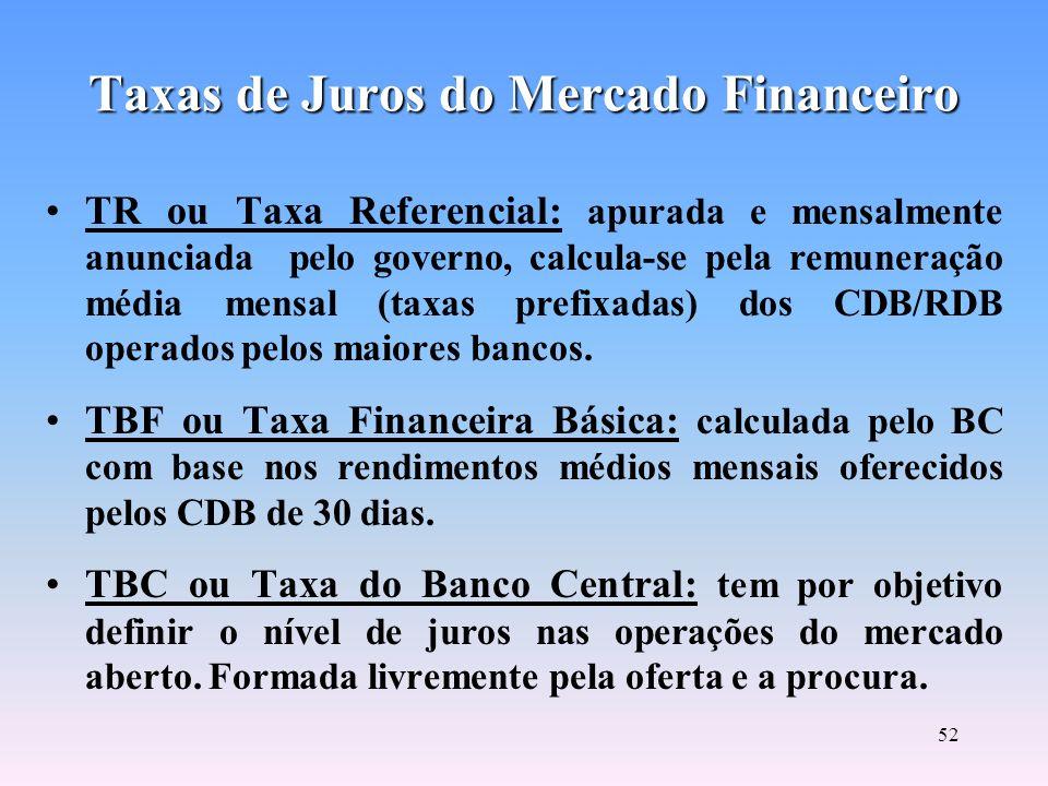 51 Mercado de Títulos da Dívida Externa Constituído pelos papéis emitidos pelas diversas economias na renegociação de suas dívidas externas com credor